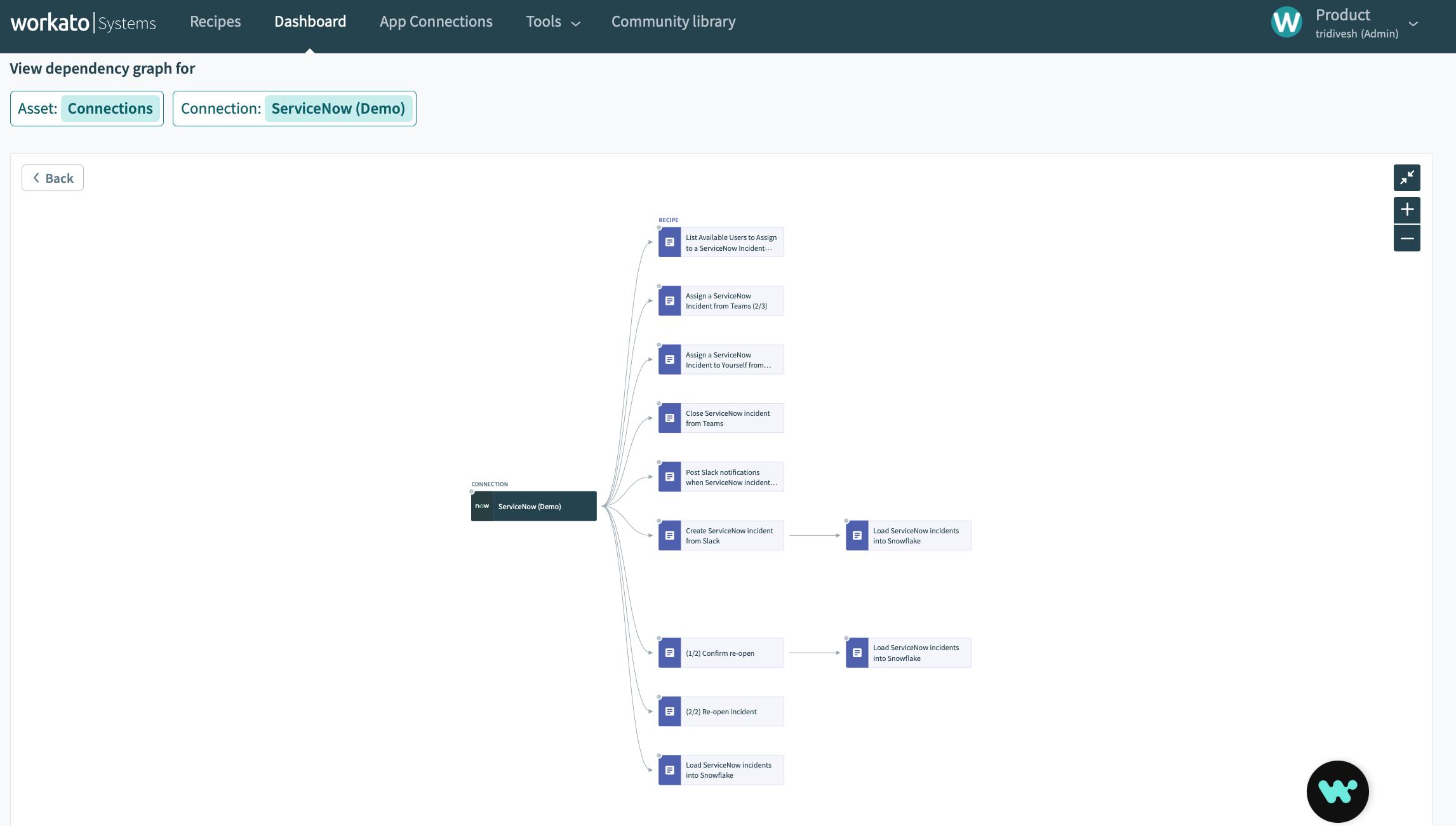 Visualize dependencies to analyze impact